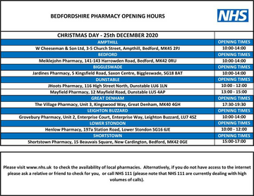 NHS Pharmacy opening times Christmas Day 2020